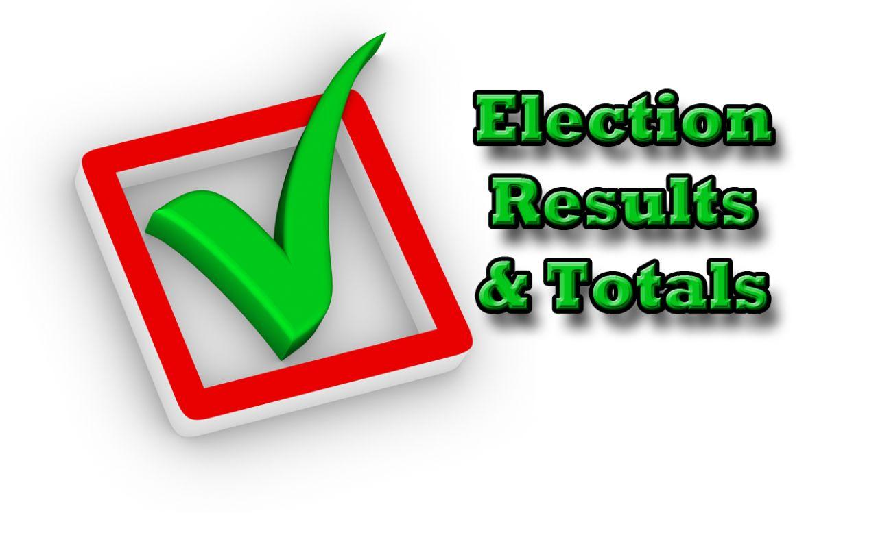 Spencer, Okoboji and Spirit Lake Special Election Results.