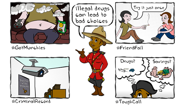 Drugs: Use, Abuse and Addiction.