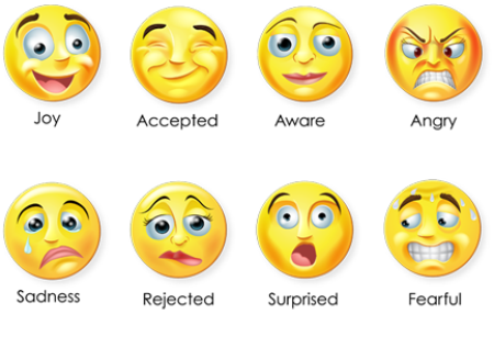 feelings and emotions clipart 39150.