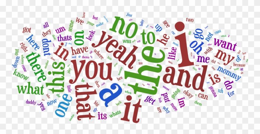 Grammar Clipart English Language Development.