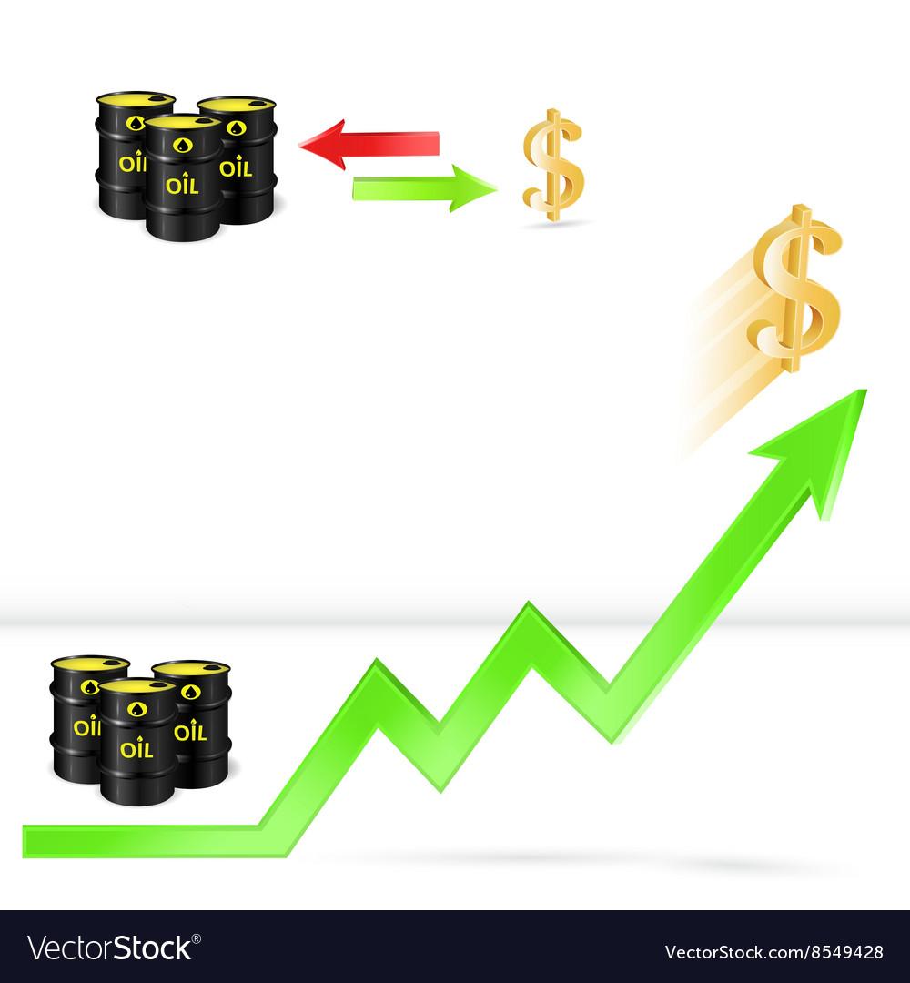 Oil price up oil vs dollar exchange rate.