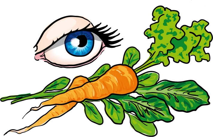 Eye Care Clipart.