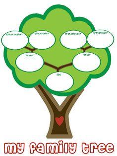 Free Family Tree Charts.