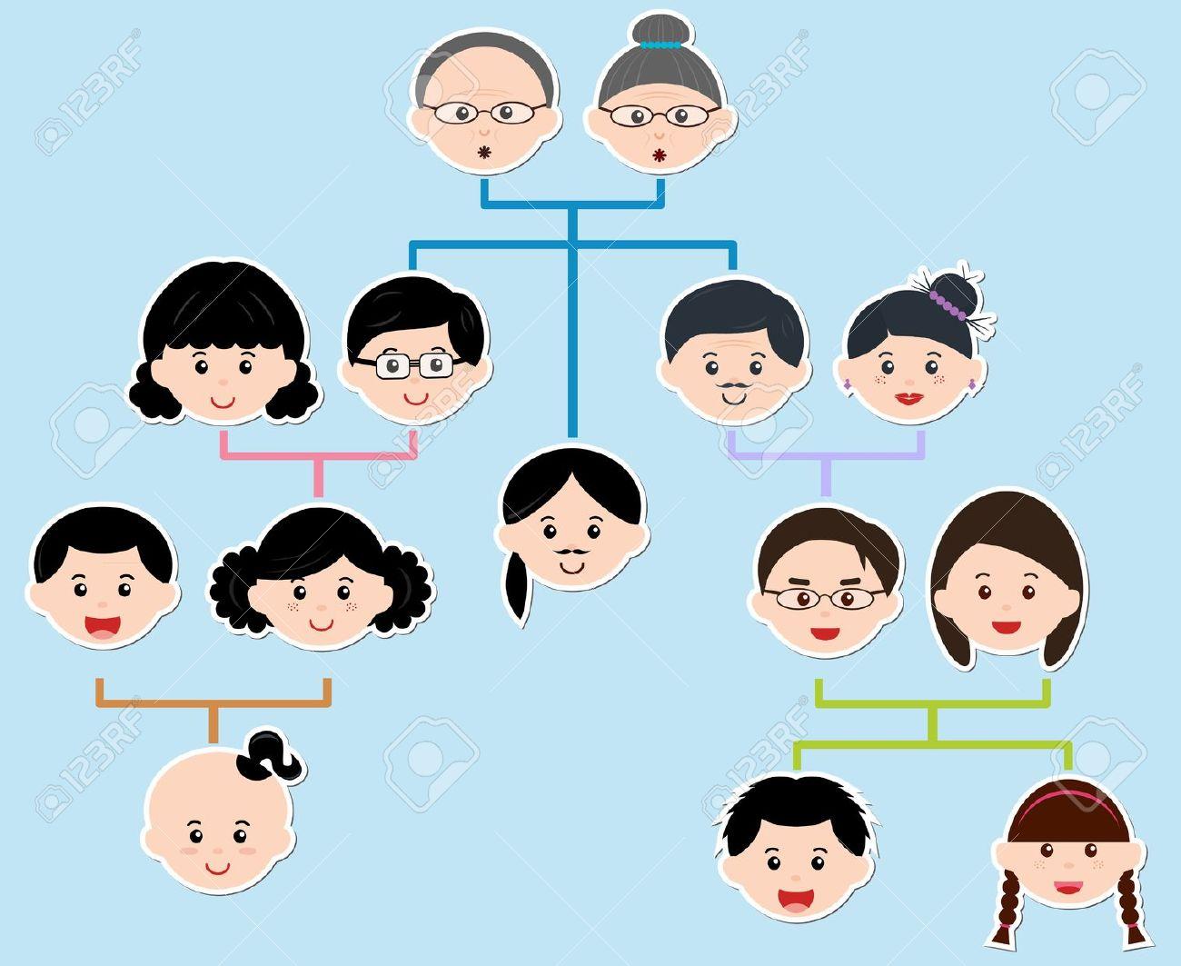 9 clipart family tree maker public domain vectors.