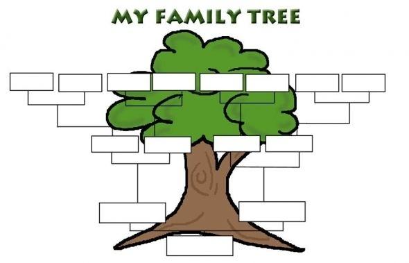 Family Tree Maker Templates.