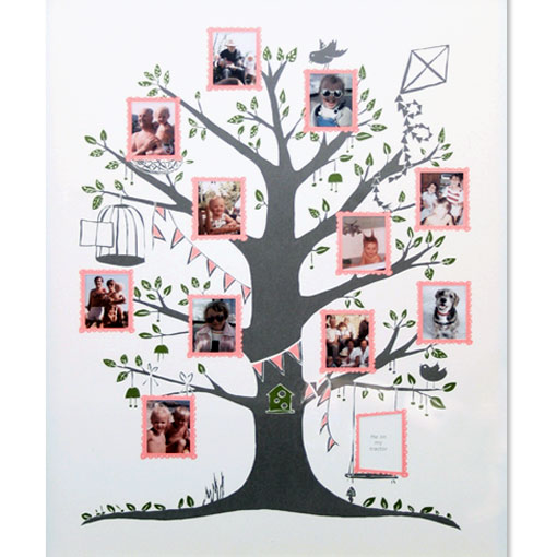 sitorphicomp: clipart family tree.