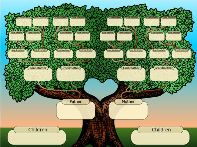 17 Best ideas about Family Tree Maker on Pinterest.