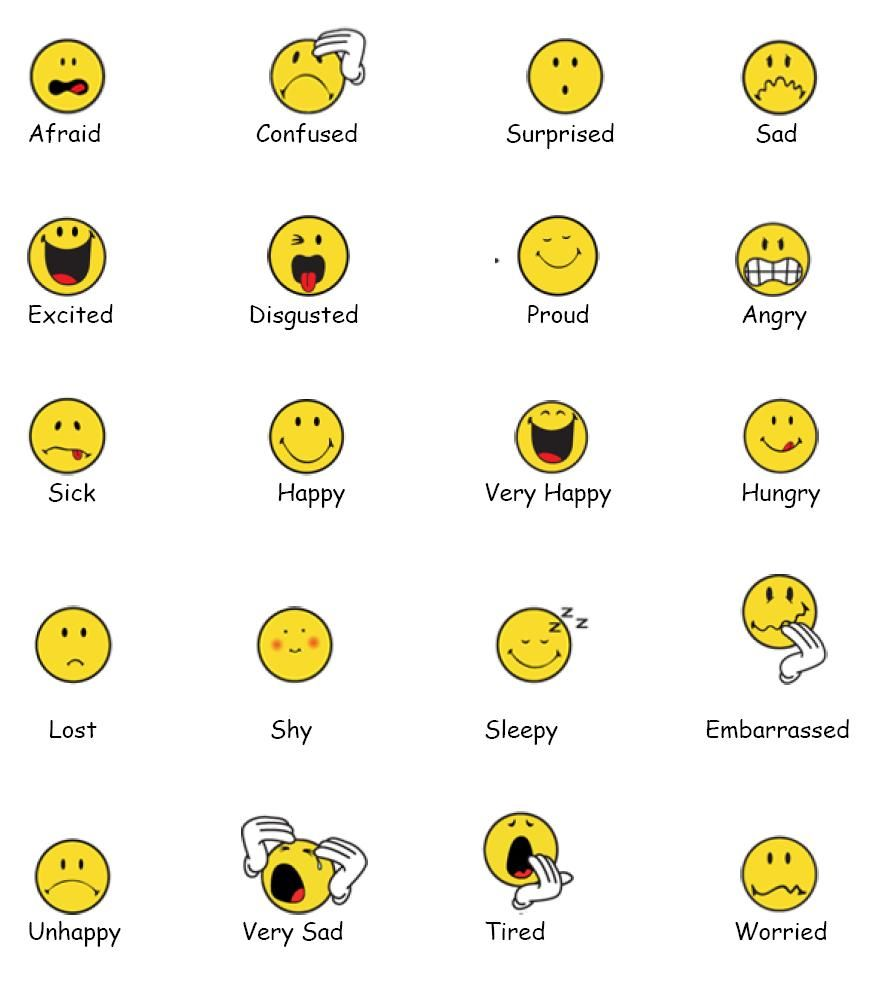 Feelings Faces Chart Emotions Clipart Free Clipart.