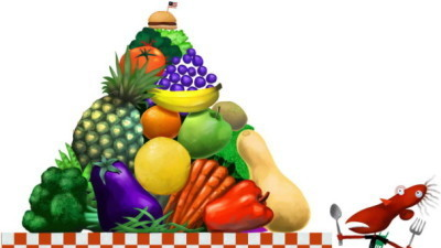 Food pyramid: New dietary guidelines coming from U.S. government.