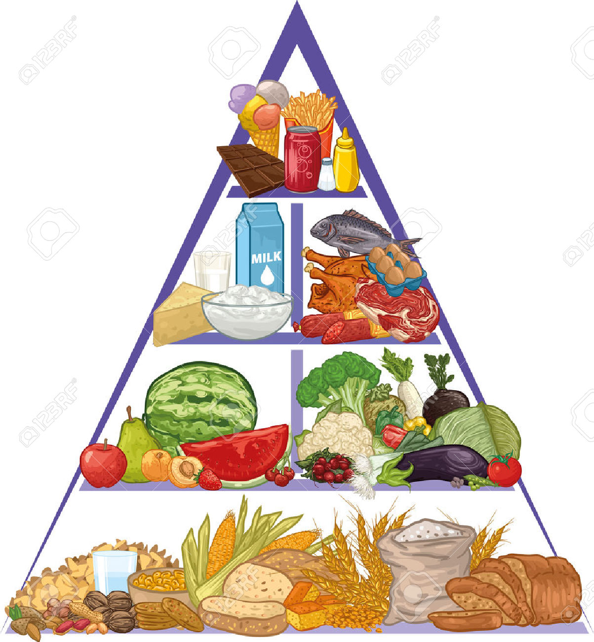 Food Pyramid Stock Photos Images. Royalty Free Food Pyramid Images.