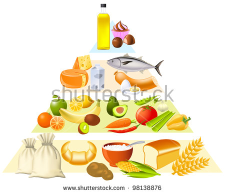 Food Pyramid Stock Images, Royalty.