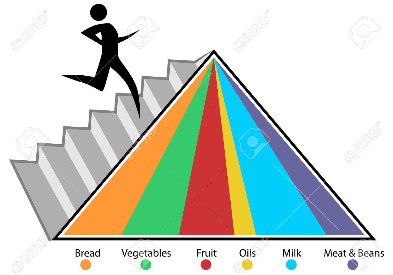 An Image Of A Food Pyramid Chart. Royalty Free Cliparts, Vectors.