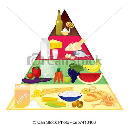 Clip Art Vector of food pyramid fats protein carbohydrates.