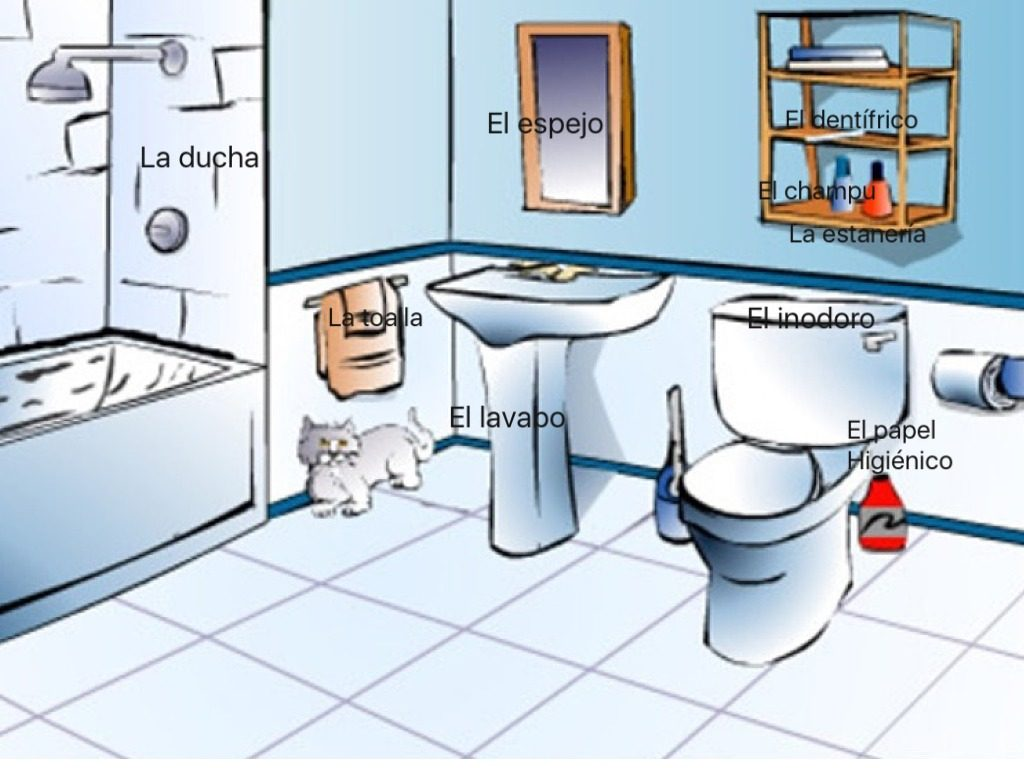 Bathroom Clipart Pictures.