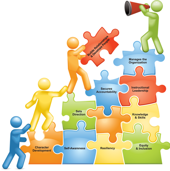 Leadership clipart leadership quality, Leadership leadership.