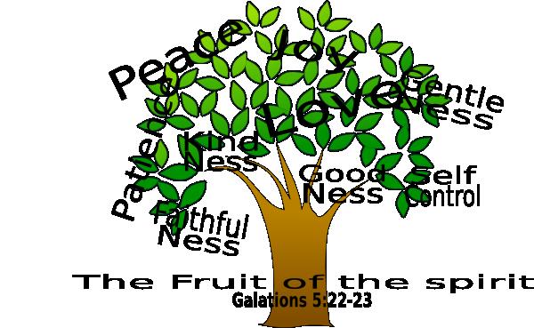 The Fruit Of The Spirit clip art.