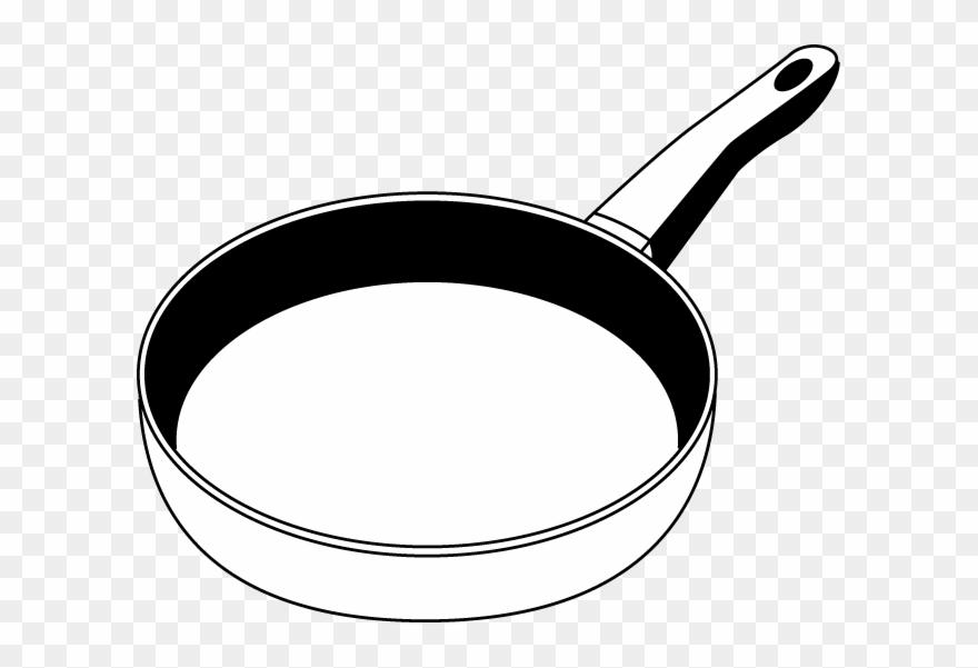 Frying Pans.