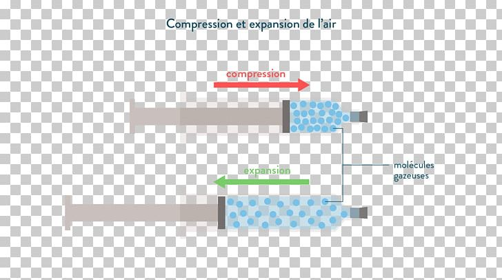 Air Molecule Syringe Compressibility Gas PNG, Clipart, Air.