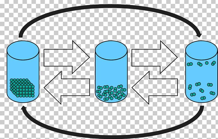 State Of Matter Phase Definition Solid PNG, Clipart, Artwork.
