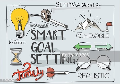 Smart Goal Setting Concept Clipart Image.