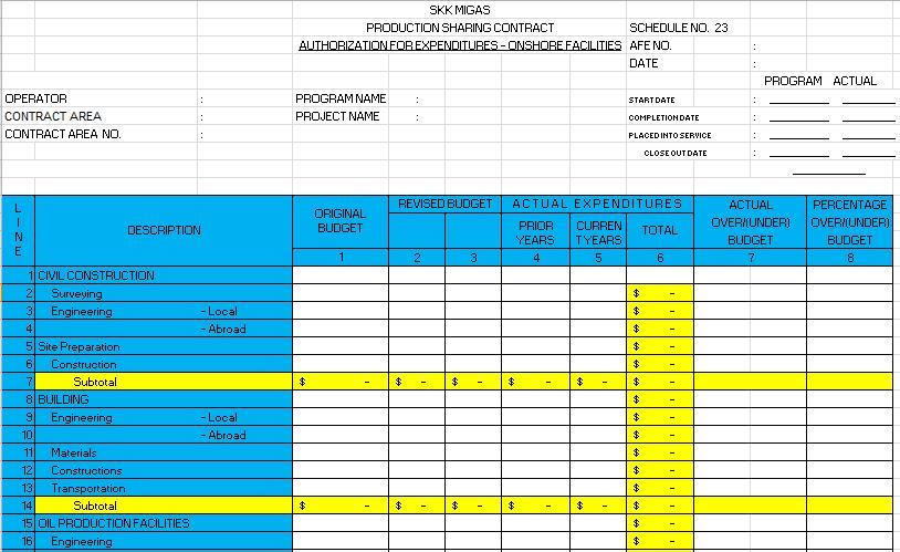 W17_HMIP_ Develop Accurate Cost Estimate Method of PT ABC.