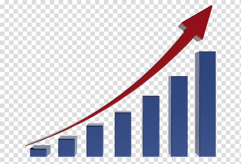 Chart Business development Economic growth, Business.