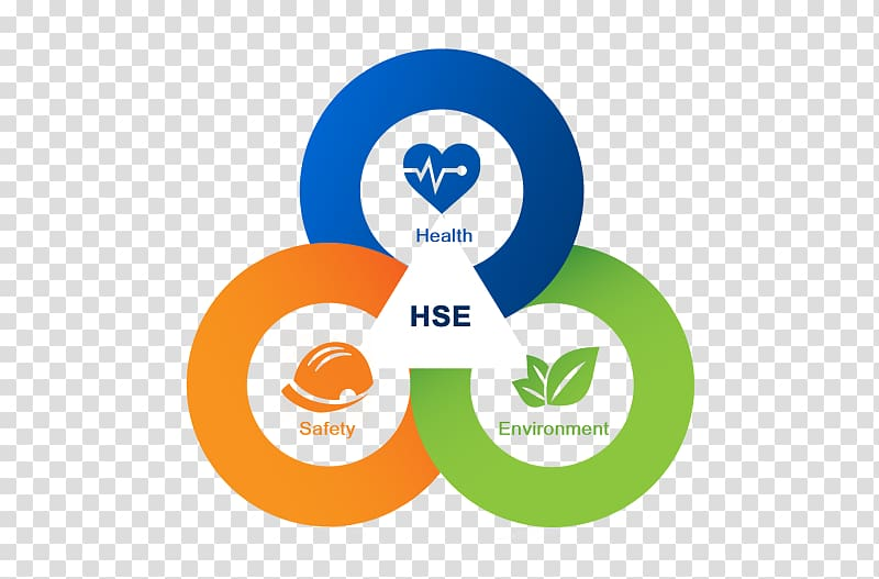 Environment, health and safety Occupational safety and.