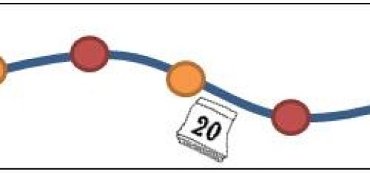 Free Timeline Cliparts, Download Free Clip Art, Free Clip.