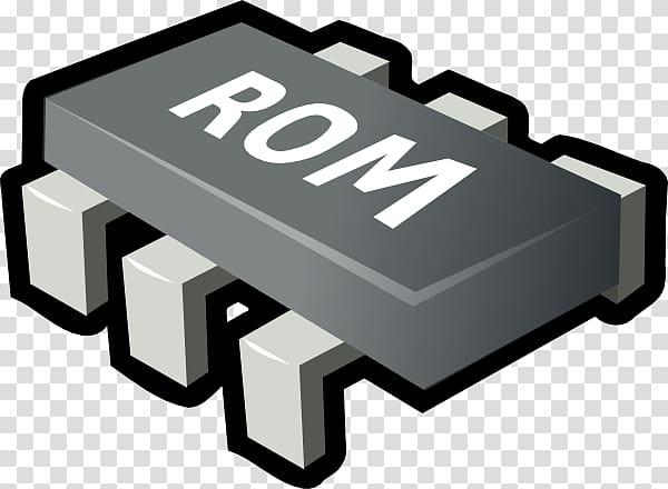 ROM Integrated Circuits & Chips RAM Computer memory.