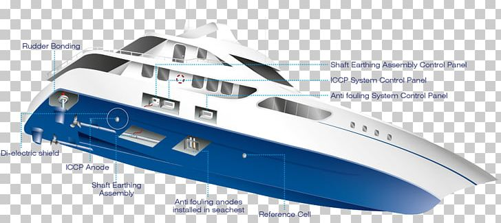 Yacht Water Transportation 08854 Naval Architecture PNG.