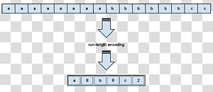Runlength Encoding PNG clipart images free download.