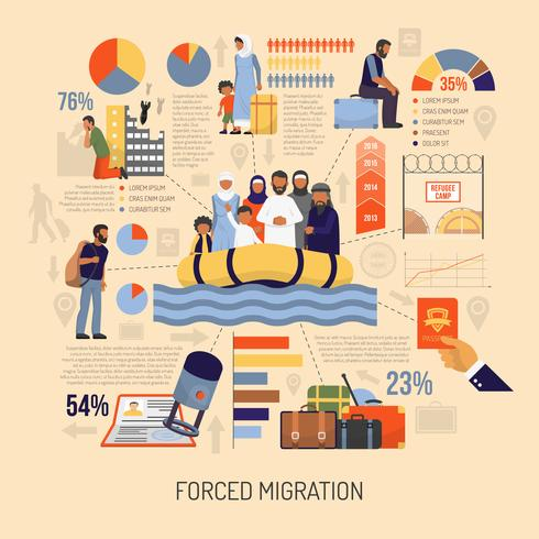 Flat Immigration Infographics.