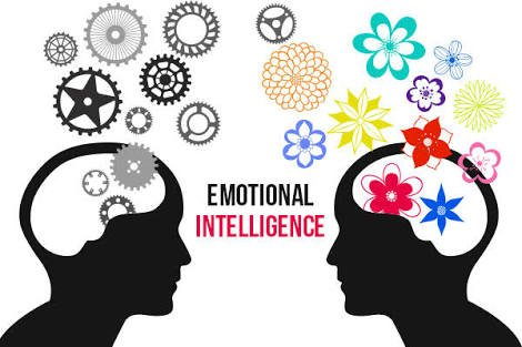 Emotional intelligence clipart » Clipart Station.