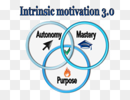 Intrinsic Motivation PNG and Intrinsic Motivation.