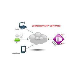Jewellery Software.