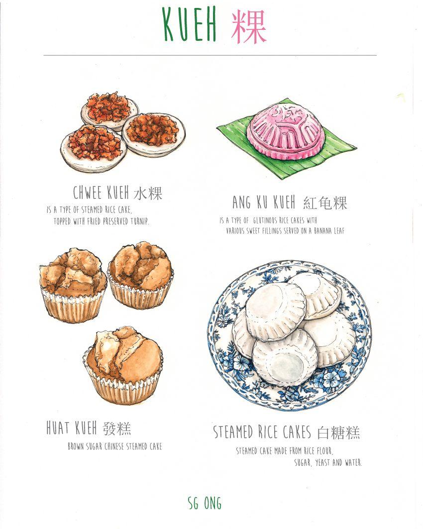 Behance: Food Illustration.