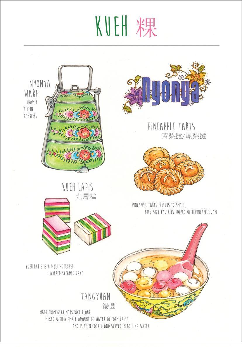 Behance : Nyonya Kueh / Food Illustration by Ong Siew Guet.