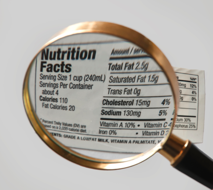 Are Nutrition Labels Going to Change?.