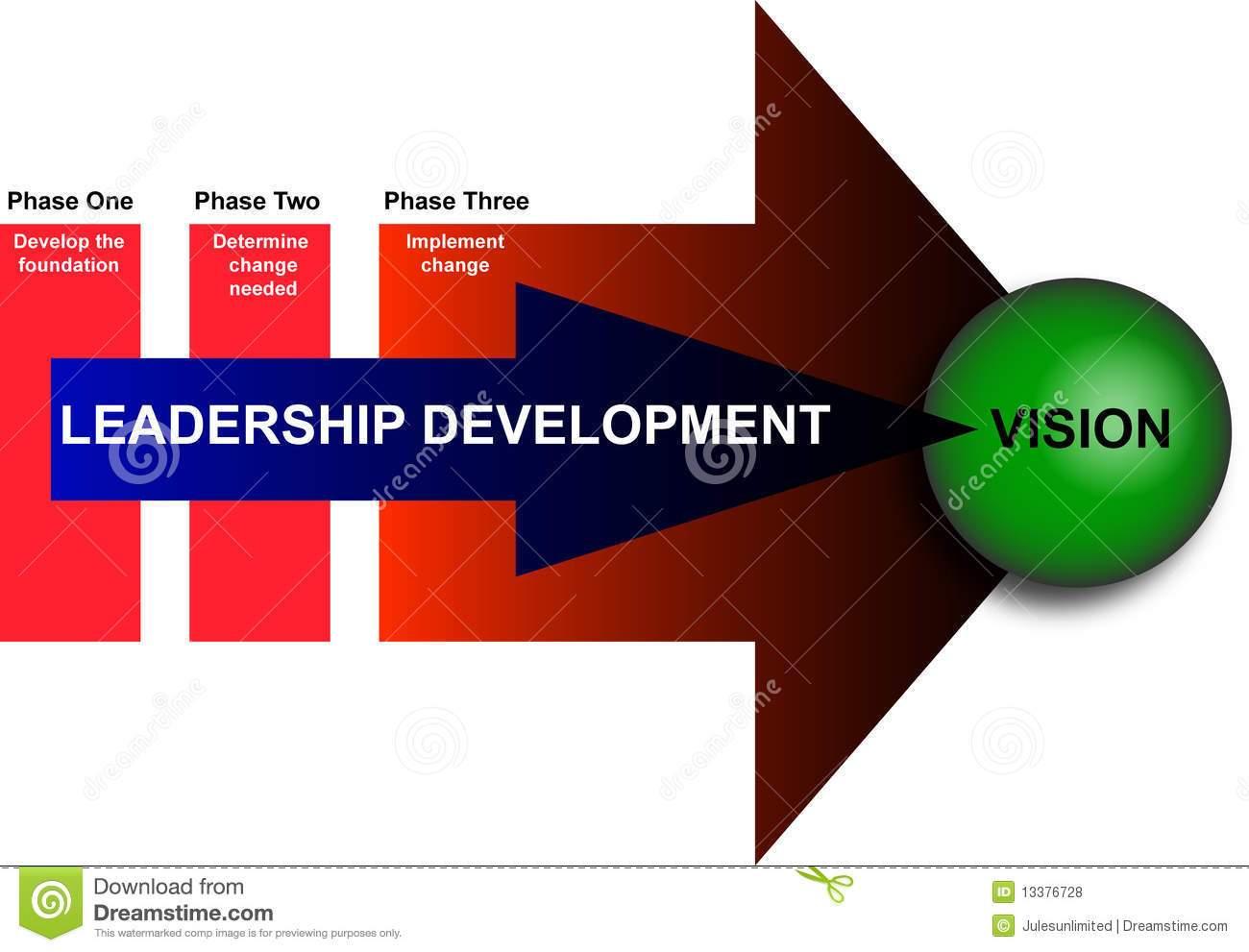 Clipart leadership management 5 » Clipart Portal.