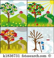 Quatre saisons Illustrations et Stock Art. 1 661 quatre saisons La.