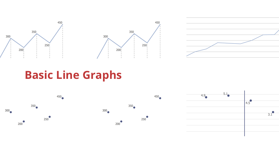 Basic Line Graphs.
