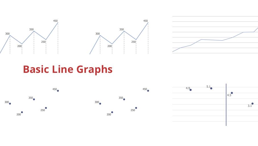Basic Line Graphs.