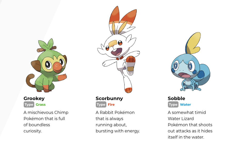 All Pokemon revealed so far in Pokemon Sword and Shield.