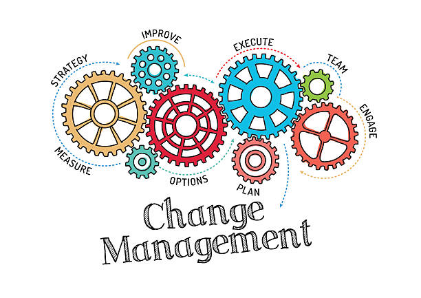Best Change Management Illustrations, Royalty.