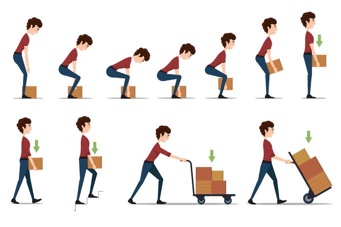 Manual Handling of Objects (Accredited Online).