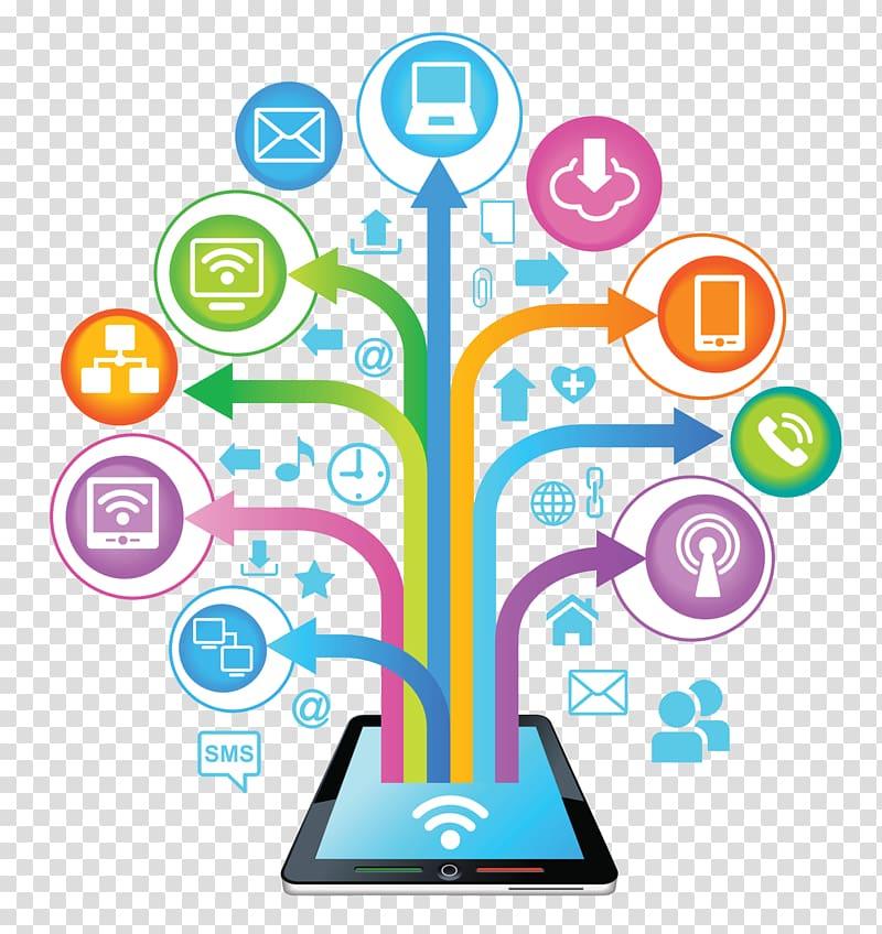 Social media marketing Digital marketing Business, digital.