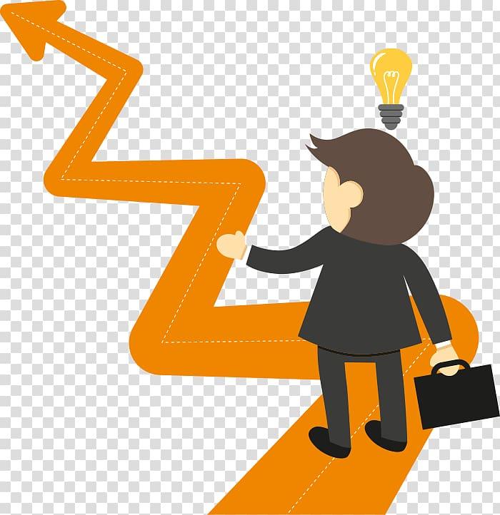 Career development Job Marketing Organization, roadmap.