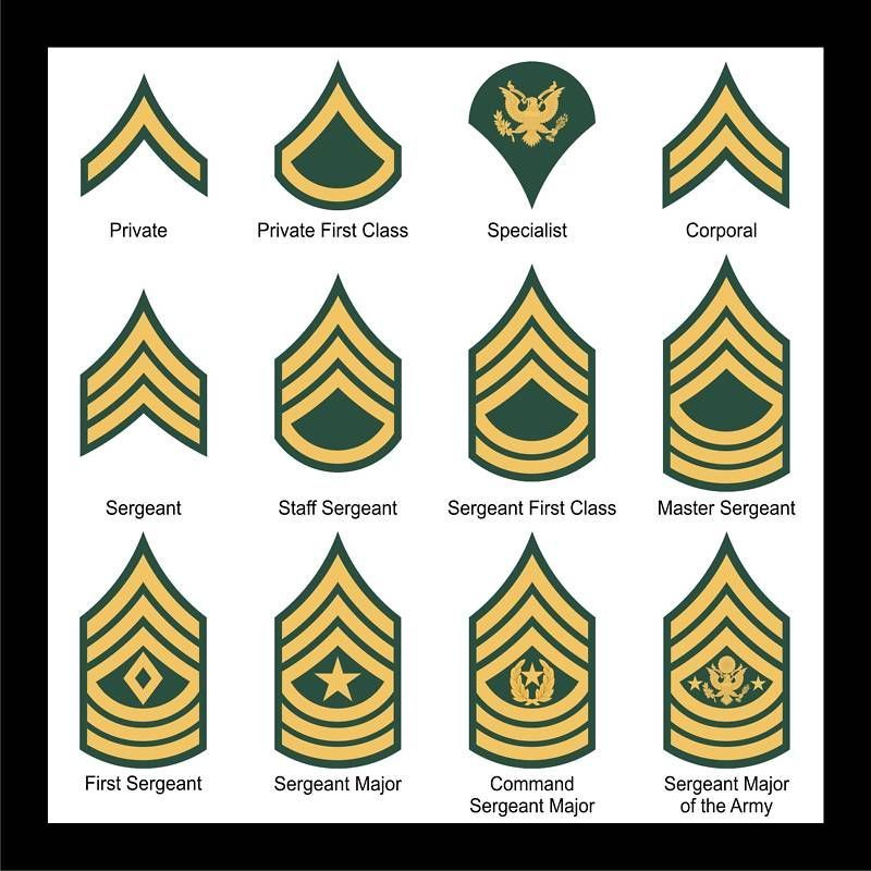 Military Captain Clipart.