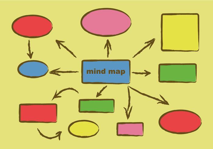 Sketchy Mind Map.