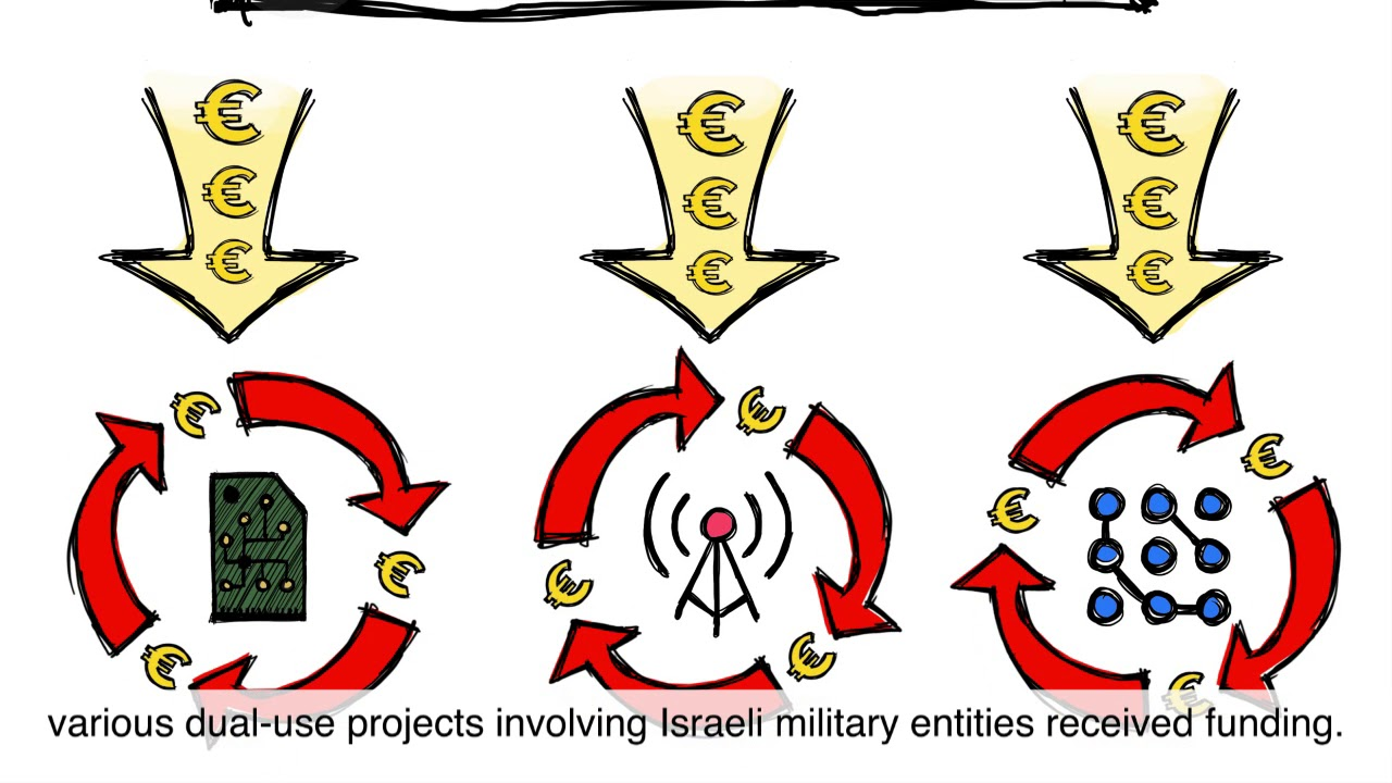 Israel\'s obligations as an occupying power under.